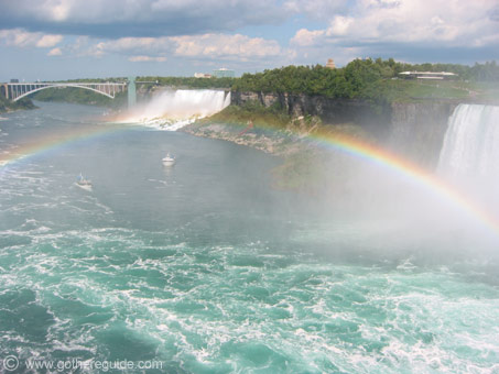 Niagara Falls Rainbow Bridge